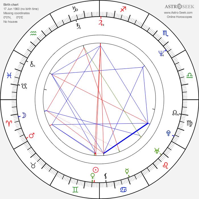 Thomas Haden Church - Astrology Natal Birth Chart
