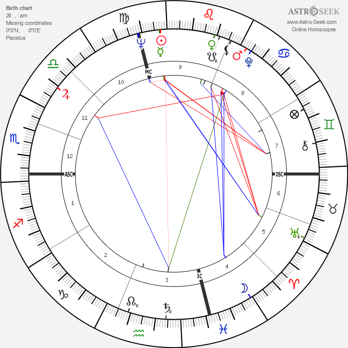 Thomas Heinsohn - Astrology Natal Birth Chart