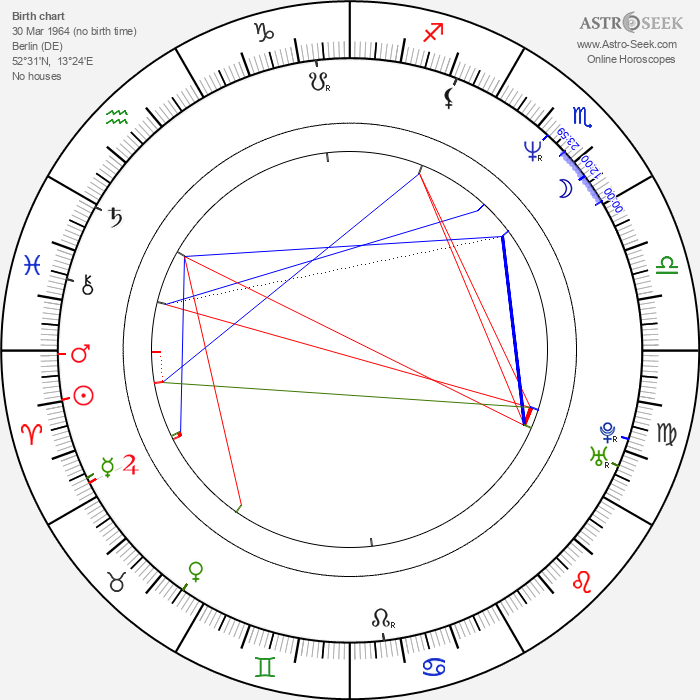 Thomas Heinze - Astrology Natal Birth Chart