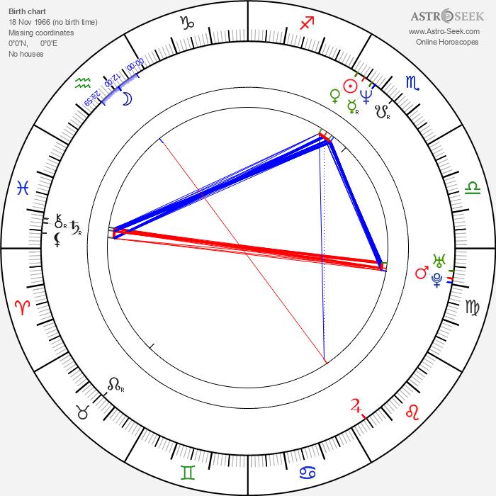 Thomas Huber - Astrology Natal Birth Chart