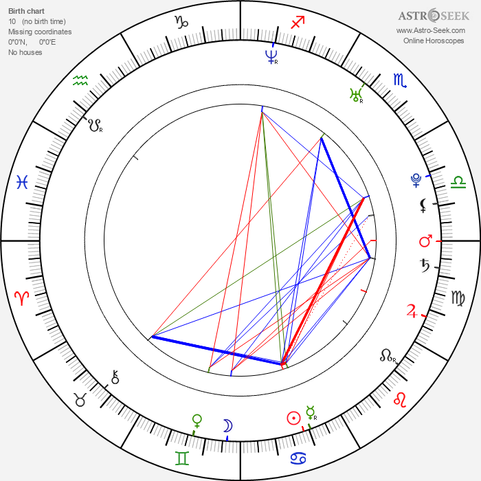 Thomas Ian Nicholas - Astrology Natal Birth Chart