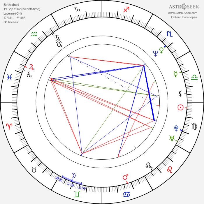 Thomas Imbach - Astrology Natal Birth Chart