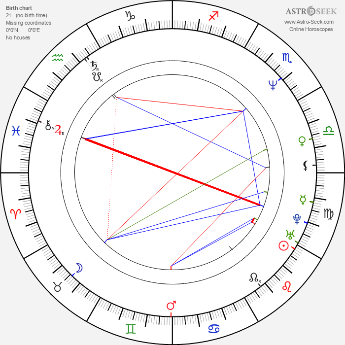 Thomas James Kepner - Astrology Natal Birth Chart