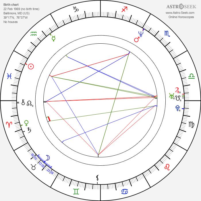 Thomas Jane - Astrology Natal Birth Chart