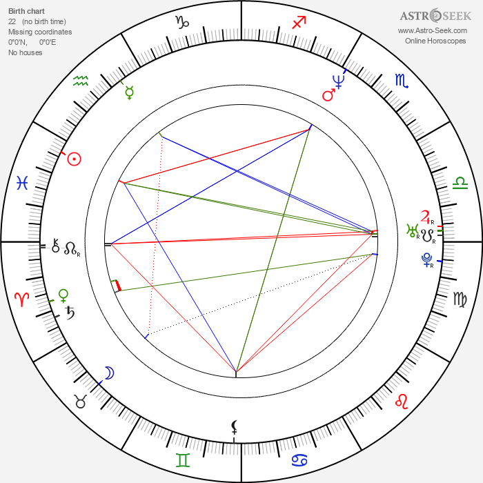Thomas Jane - Astrology Natal Birth Chart