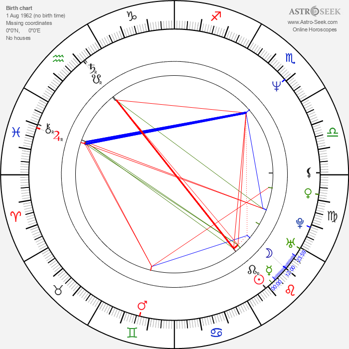 Thomas Jay Ryan - Astrology Natal Birth Chart