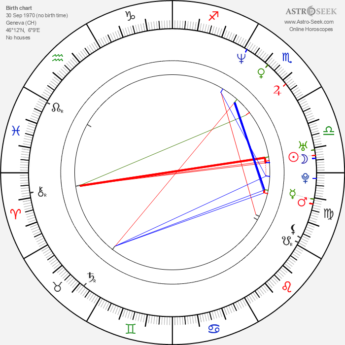 Thomas Jouannet - Astrology Natal Birth Chart