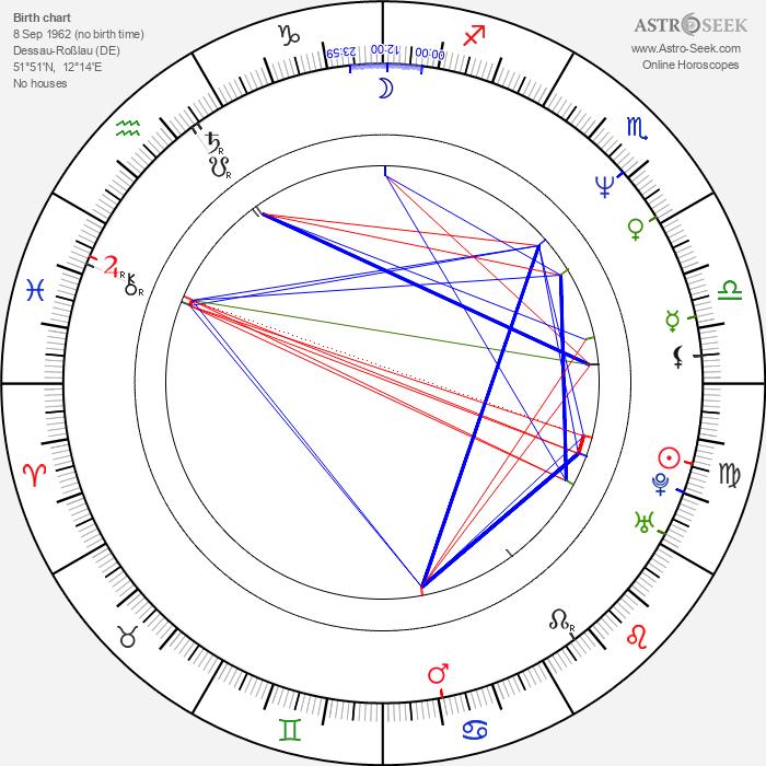Thomas Kretschmann - Astrology Natal Birth Chart