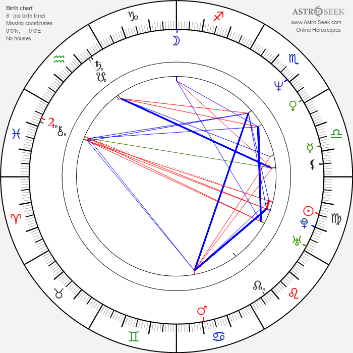 Thomas Kretschmann - Astrology Natal Birth Chart