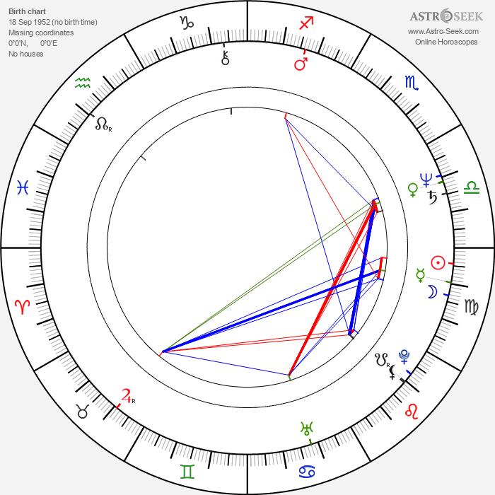 Thomas L. Wilhite - Astrology Natal Birth Chart