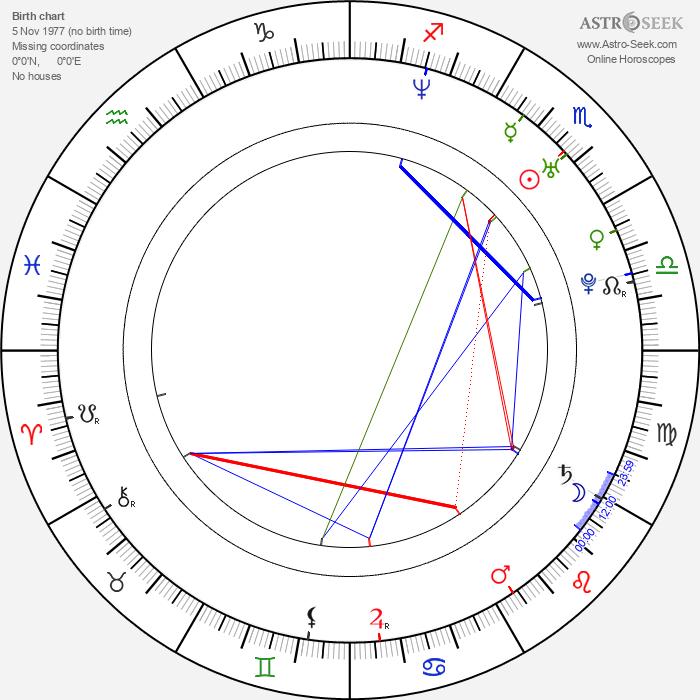 Thomas Lim - Astrology Natal Birth Chart