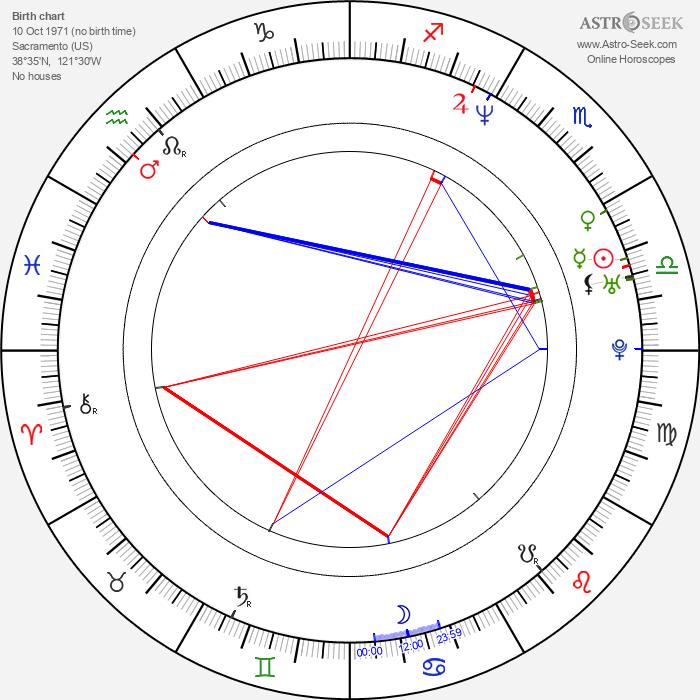 Thomas Martin - Astrology Natal Birth Chart