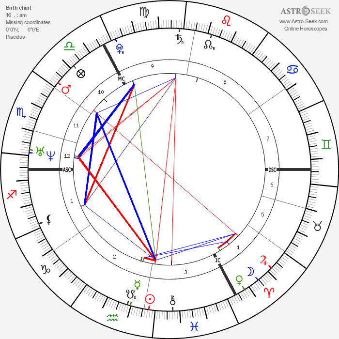 Thomas More - Astrology Natal Birth Chart