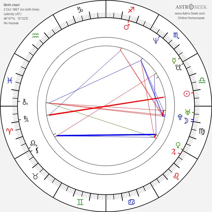 Thomas Muster - Astrology Natal Birth Chart
