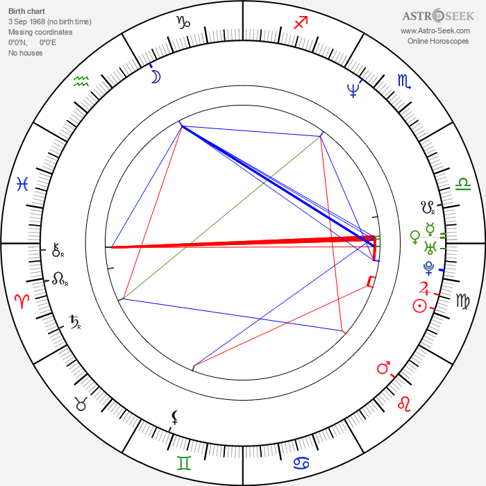 Thomas Ostermeier - Astrology Natal Birth Chart