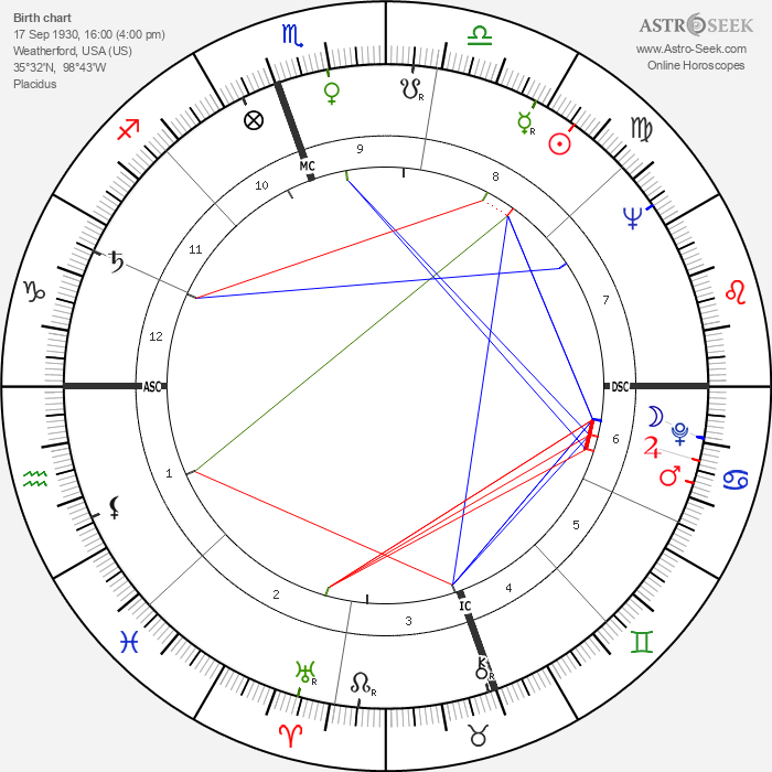 Thomas P. Stafford - Astrology Natal Birth Chart