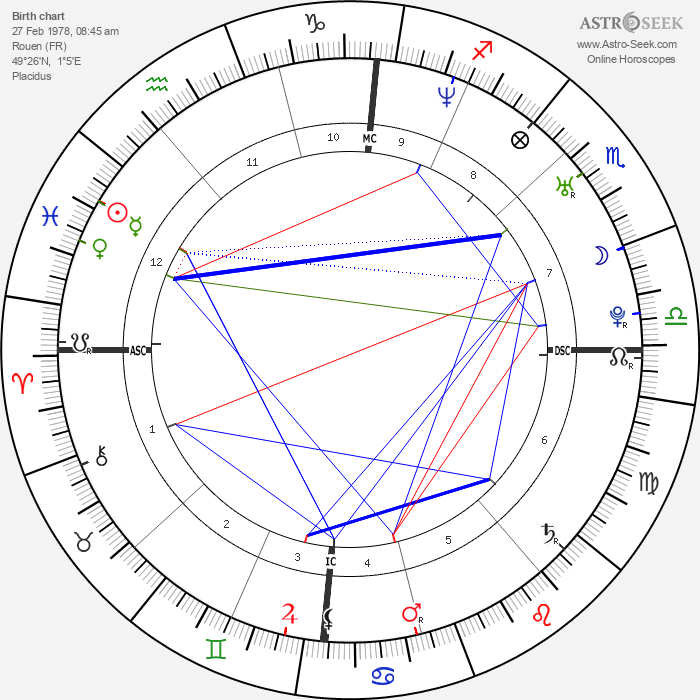 Thomas Pesquet - Astrology Natal Birth Chart