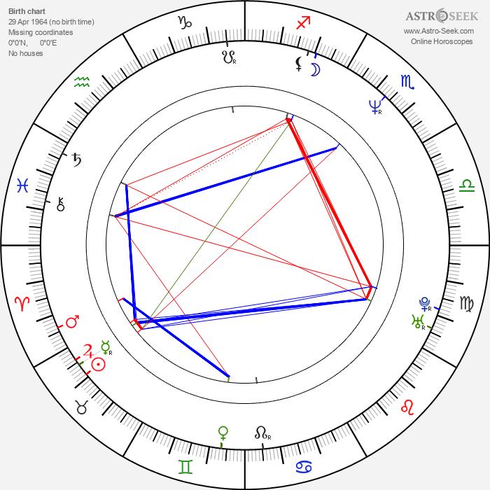 Thomas Robsahm - Astrology Natal Birth Chart
