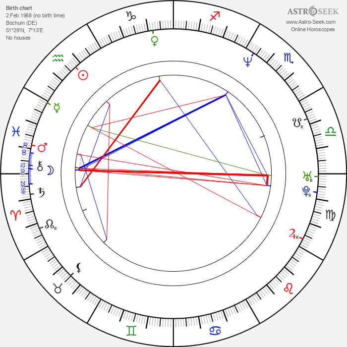 Thomas Schlottmann - Astrology Natal Birth Chart