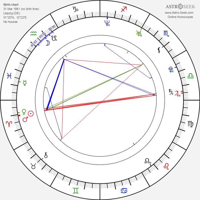 Thomas Stuber - Astrology Natal Birth Chart