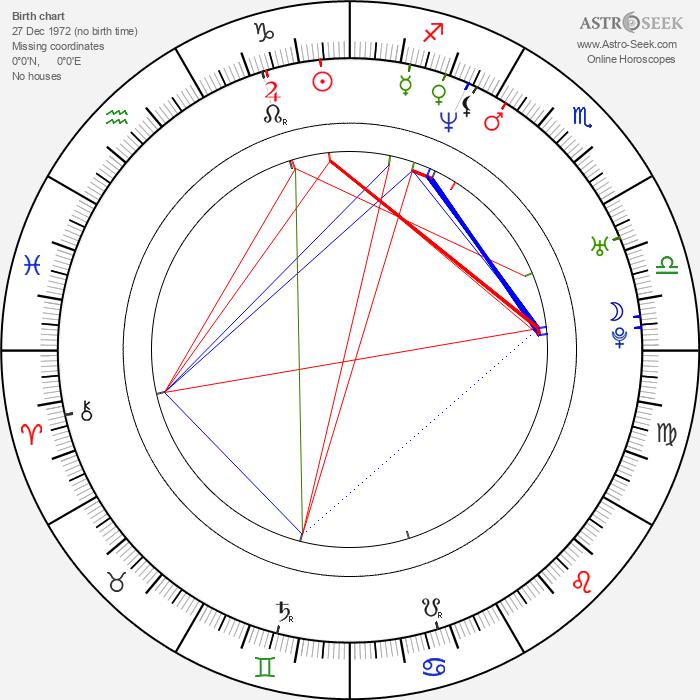 Thomas Wilson Brown - Astrology Natal Birth Chart