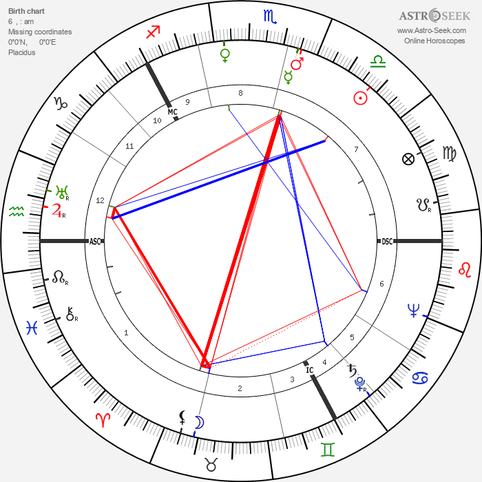 Thor Heyerdahl - Astrology Natal Birth Chart