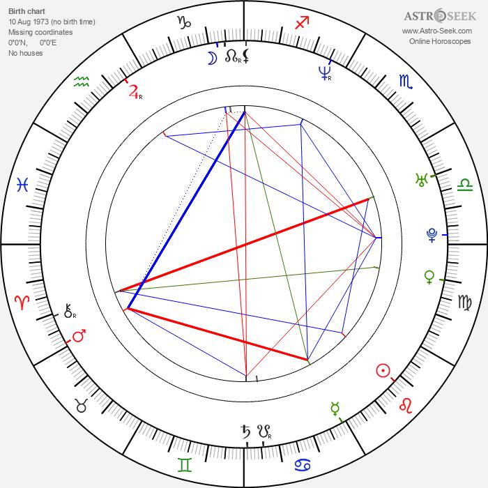 Thor Van Lingen - Astrology Natal Birth Chart