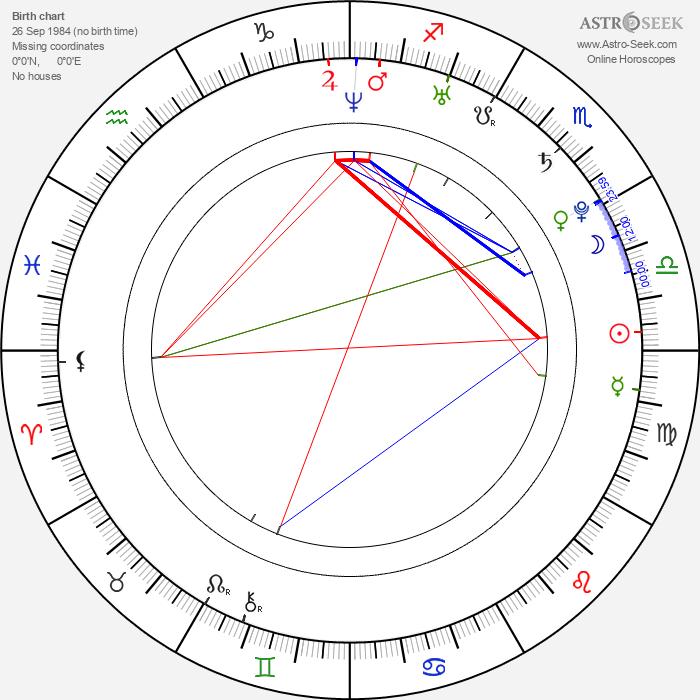 Thore Schölermann - Astrology Natal Birth Chart