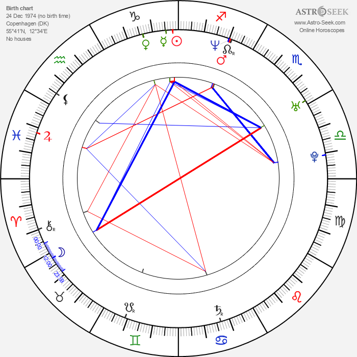 Thure Lindhardt - Astrology Natal Birth Chart