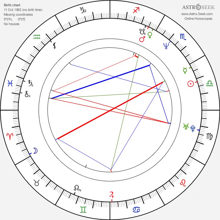 Thure Riefenstein - Astrology Natal Birth Chart