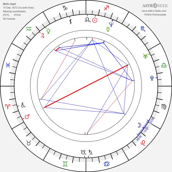 Thuy Trang - Astrology Natal Birth Chart