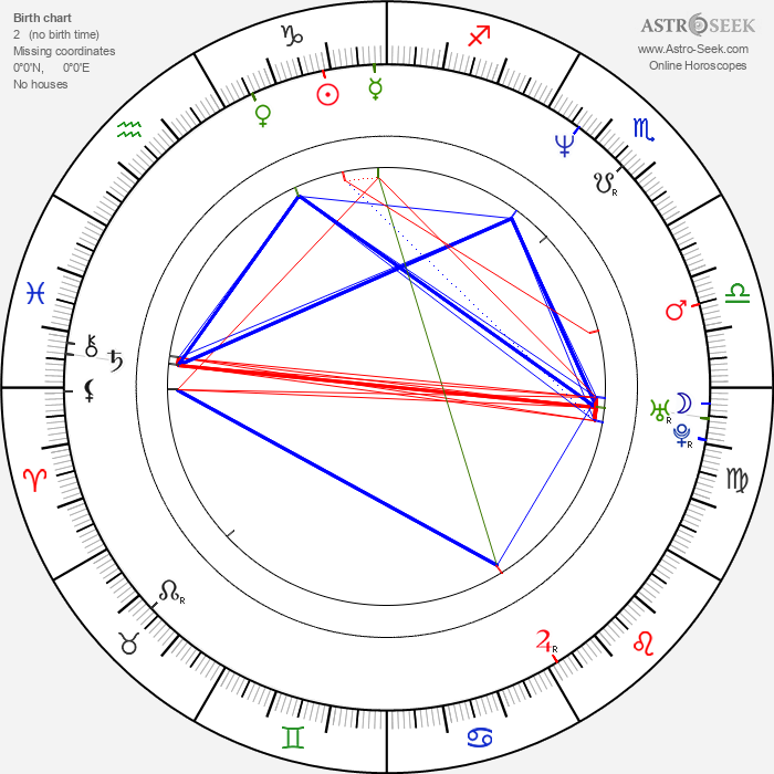 Tia Carrere - Astrology Natal Birth Chart