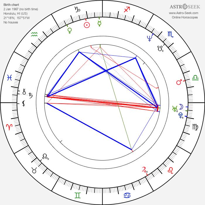 Tia Carrere - Astrology Natal Birth Chart