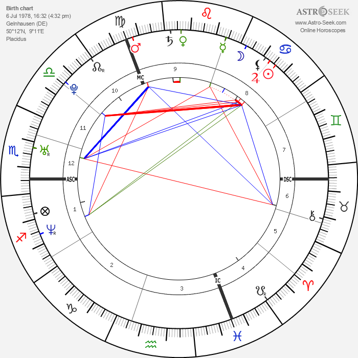 Tia Mowry-Hardrict - Astrology Natal Birth Chart