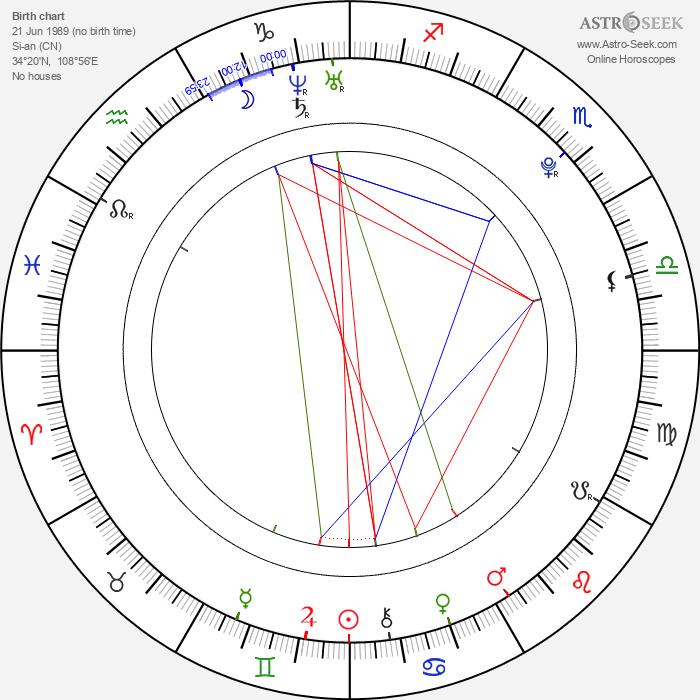 Tian Jing - Astrology Natal Birth Chart