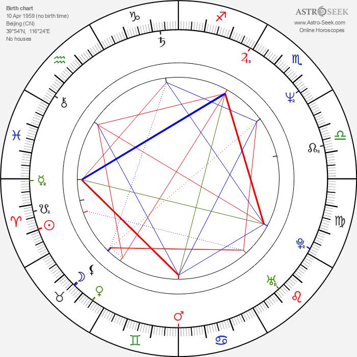 Tian Liang - Astrology Natal Birth Chart
