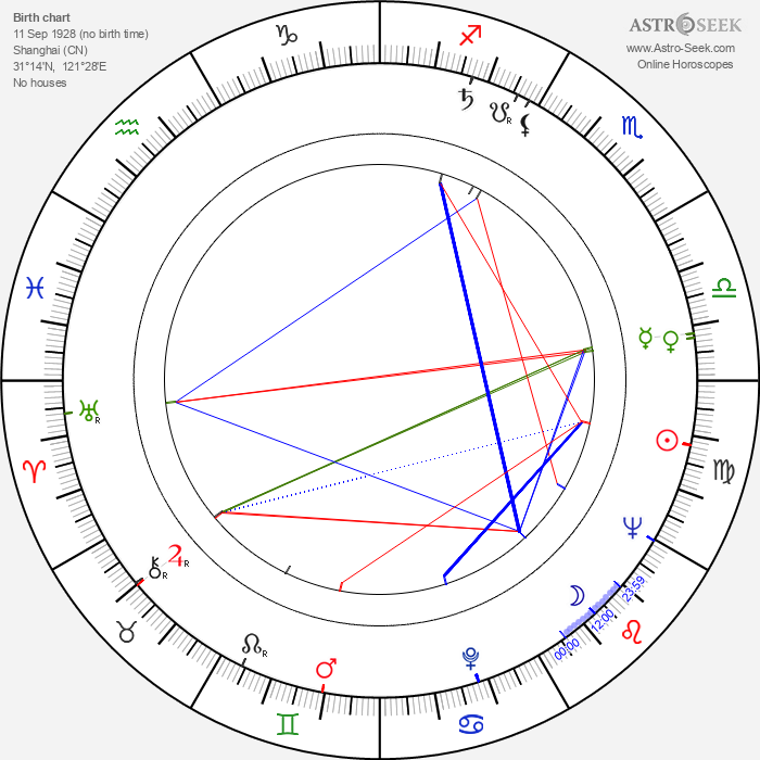 Tian-lin Wang - Astrology Natal Birth Chart