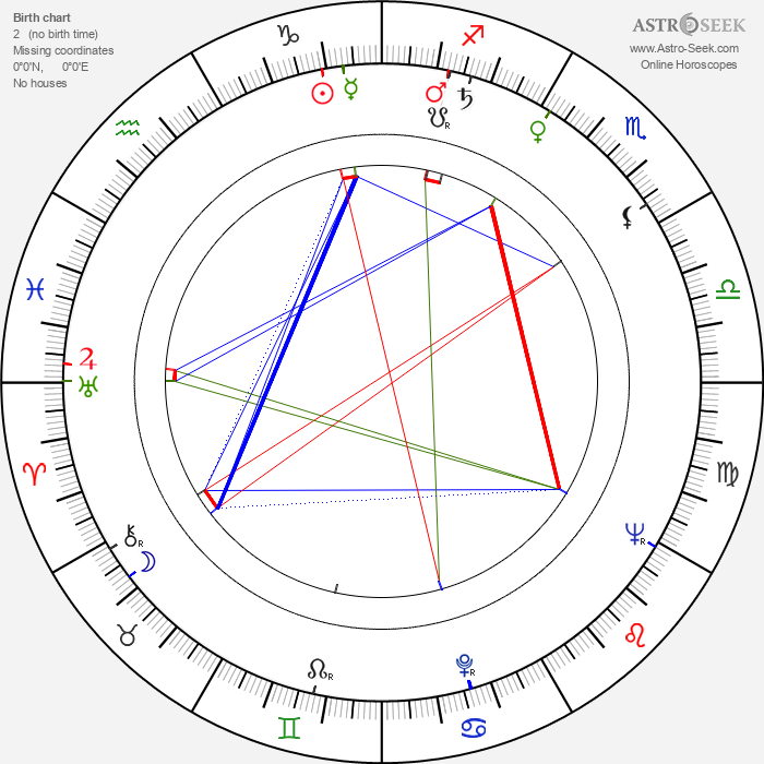 Tiberiu Olah - Astrology Natal Birth Chart