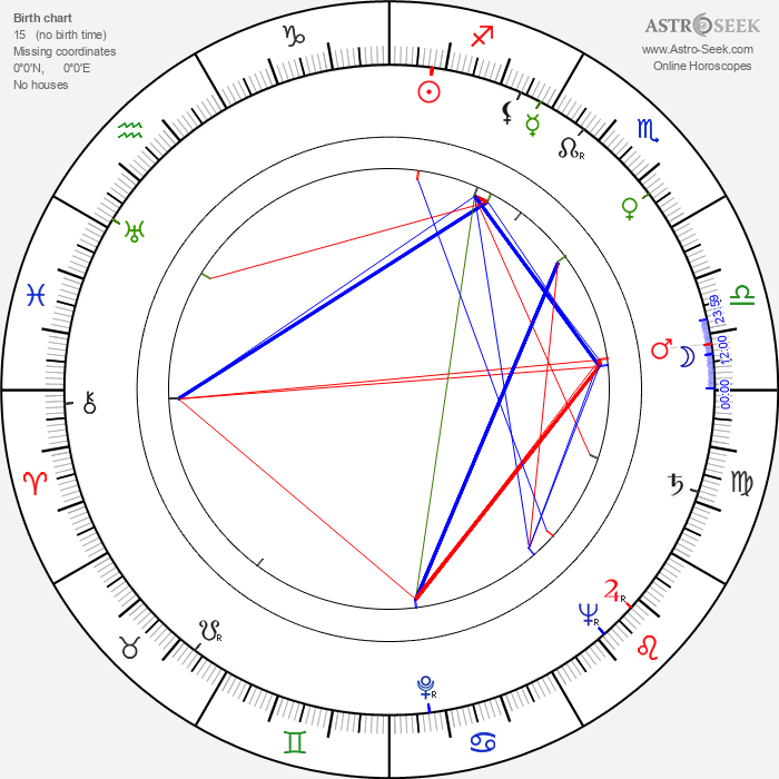 Tibor Bogdan - Astrology Natal Birth Chart