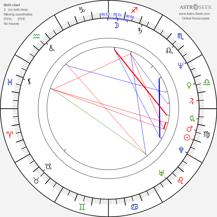 Tibor Gáspár - Astrology Natal Birth Chart