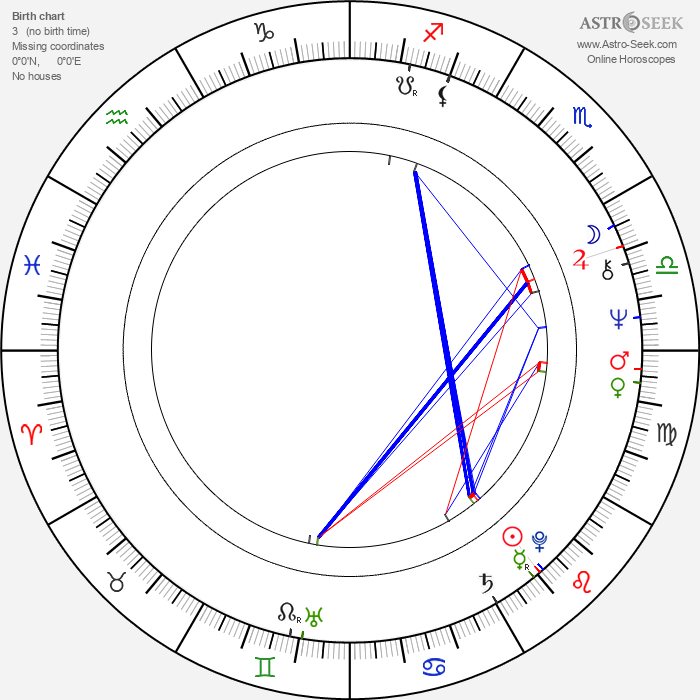 Tibor Hajas - Astrology Natal Birth Chart