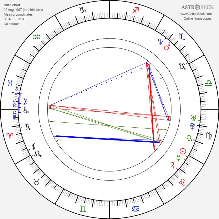 Tibor Pálffy - Astrology Natal Birth Chart