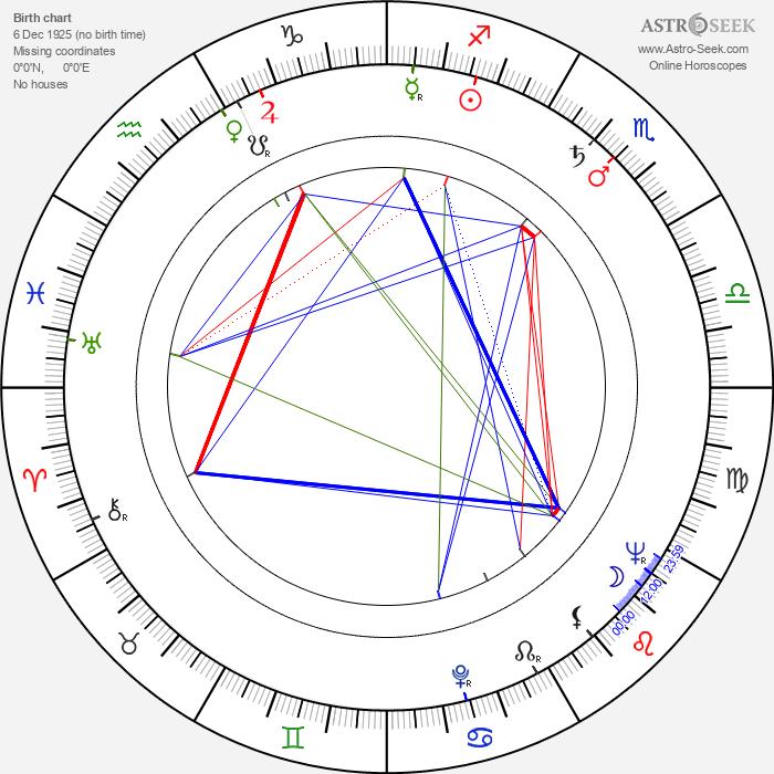 Tien Miao - Astrology Natal Birth Chart