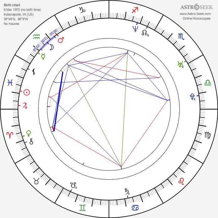 Tiffany Arbuckle Lee - Astrology Natal Birth Chart