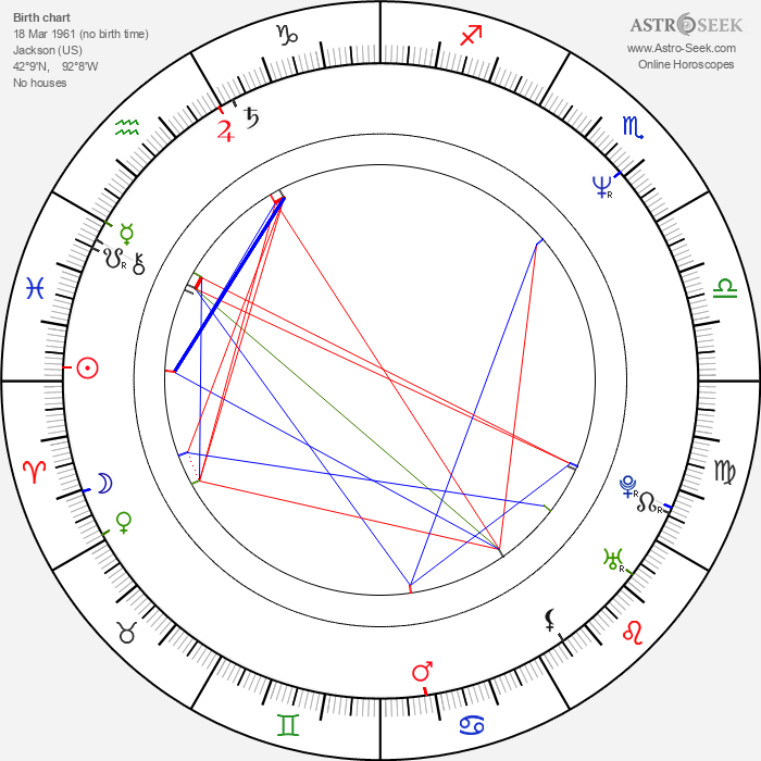 Tiffany Clark - Astrology Natal Birth Chart