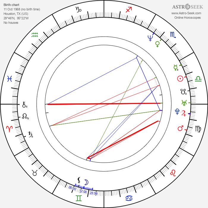Tiffany Grant - Astrology Natal Birth Chart