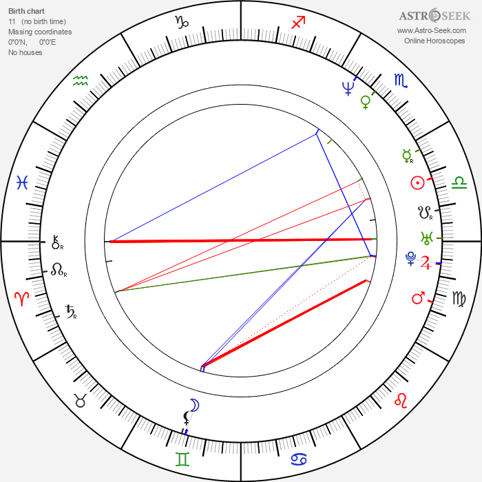 Tiffany Grant - Astrology Natal Birth Chart