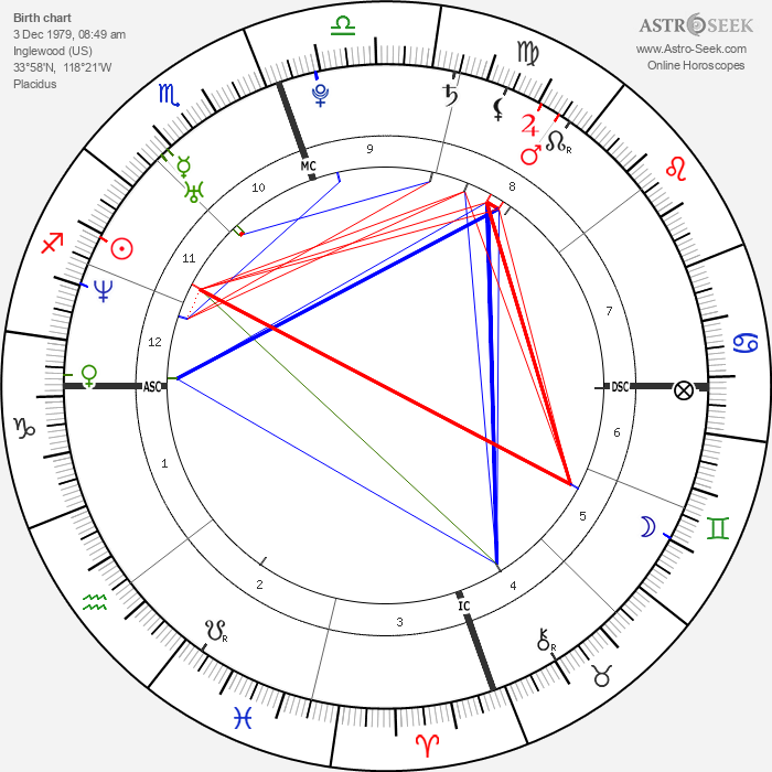 Tiffany Haddish - Astrology Natal Birth Chart