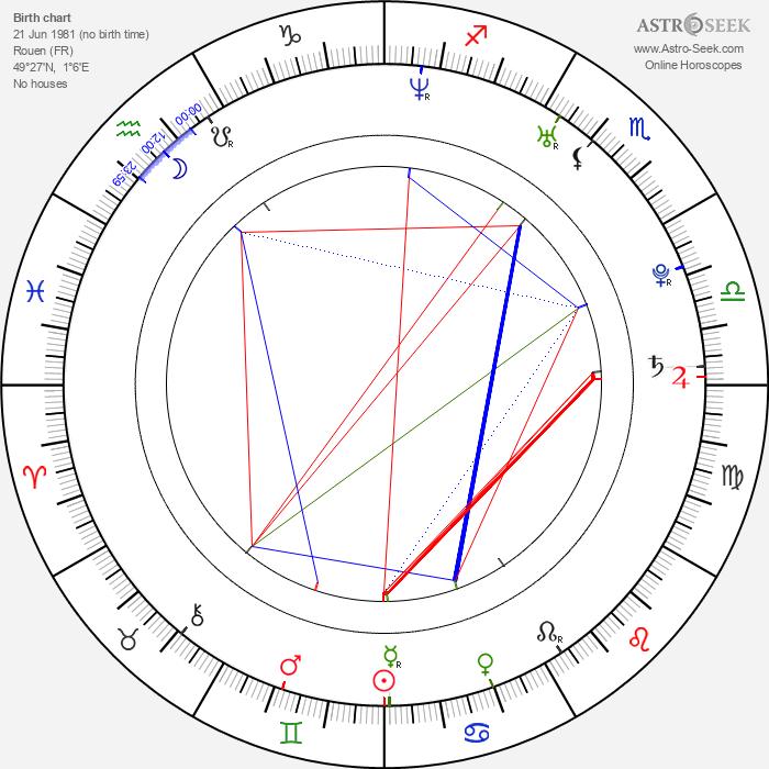 Tiffany Hopkins - Astrology Natal Birth Chart