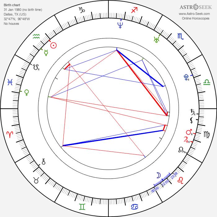 Tiffany Limos - Astrology Natal Birth Chart